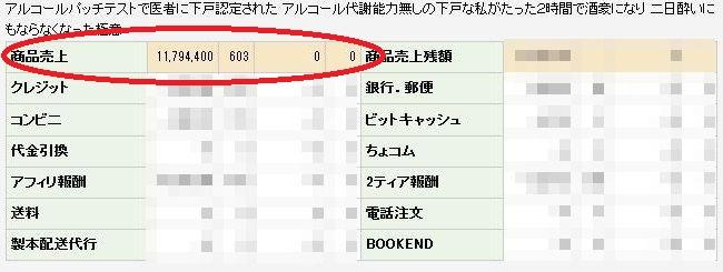 コンサル生の商材が売り上げ一千万円を突破しました!