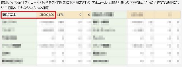 コンサル生の商材が売り上げ2500万円を突破しました!